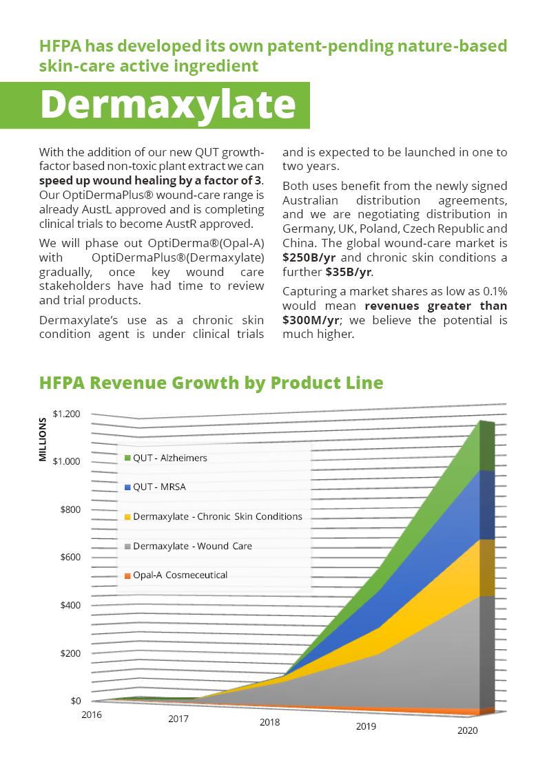 HFPA executive summary - pag3
