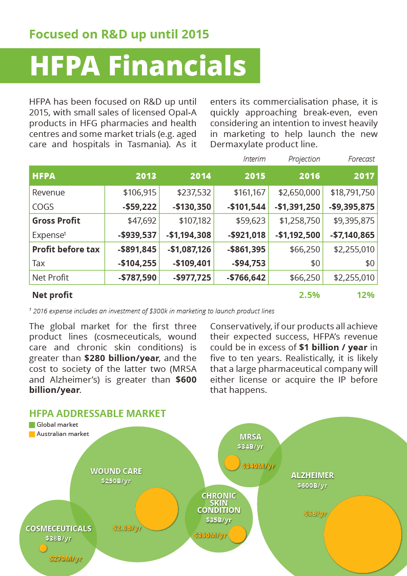 HFPA products - pag 10