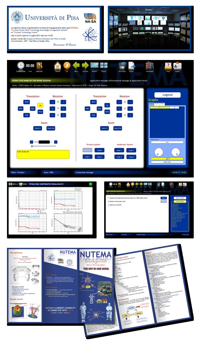 Software layout per il progetto Nutema